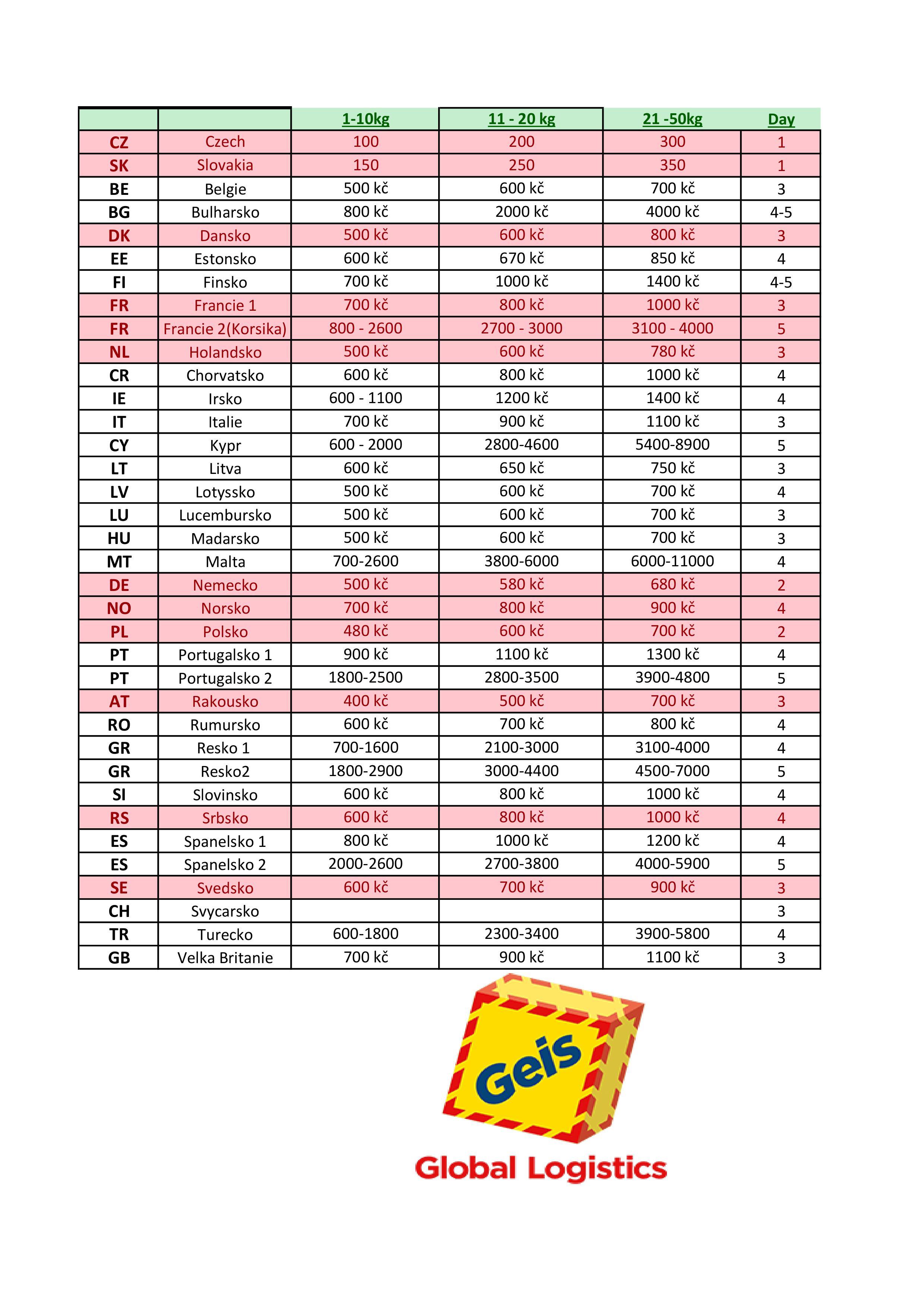Bảng giá vận chuyển CZ- EU